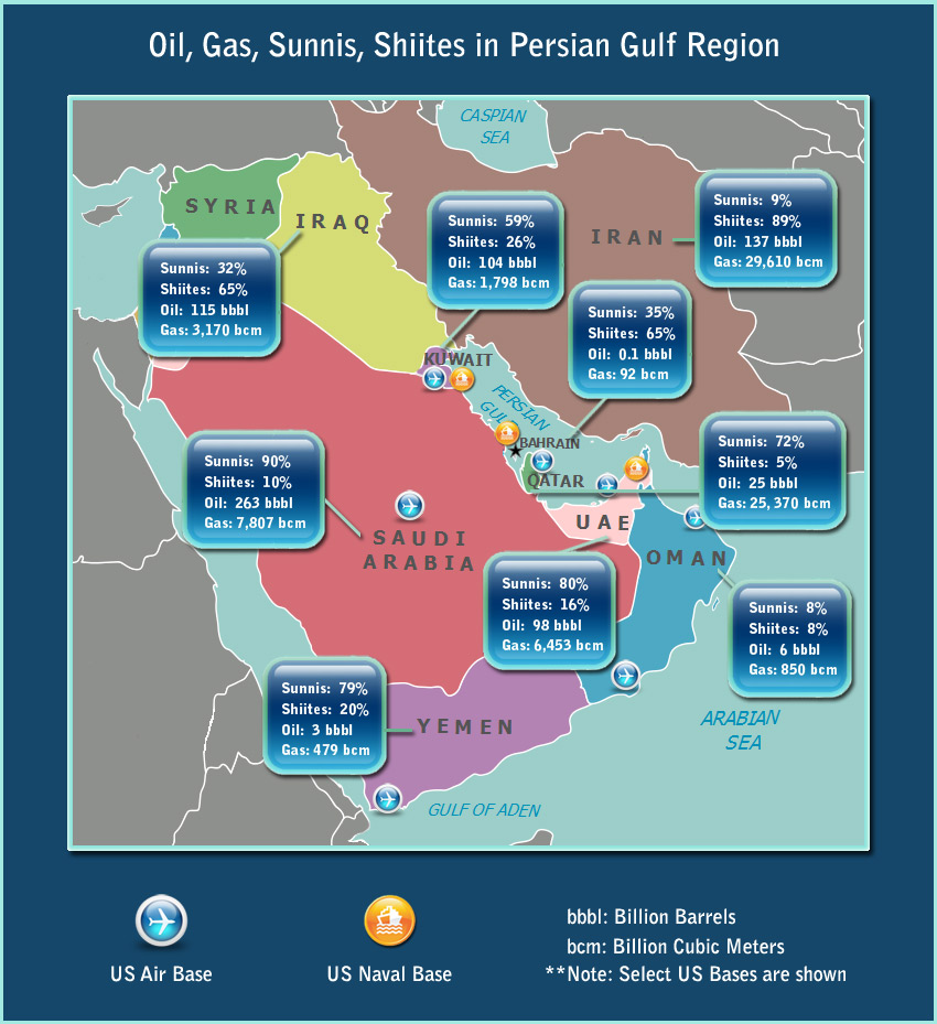 Oil and Gas in Islam's Faultline | YaleGlobal Online Shiite Sunni Map on sunni syria map, sunni and shia differences chart, sunni vs shia, abu bakr, muhammad al-mahdi, sunni countries, hasan ibn ali, muslim distribution map, sunni iraq map, bahrain sunni-shia map, sunni middle east map, sunni muslim map, sunni-shia population map, shia islam map, muawiyah i, fatima zahra, sunni islam, husayn ibn ali, fatimid caliphate, sunni and shi a split, aisha bint abu bakr,