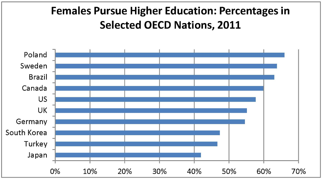 https://yaleglobal.yale.edu/sites/default/files/images/2014/03/Figure%201.png