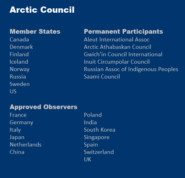 Arctic Council members