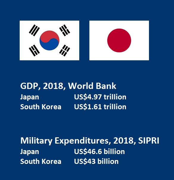South Korea's Anti-Japan Campaign Alarms Allies   YaleGlobal