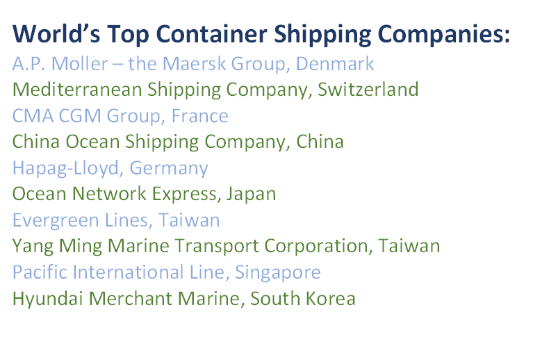 top 10 shipping companies