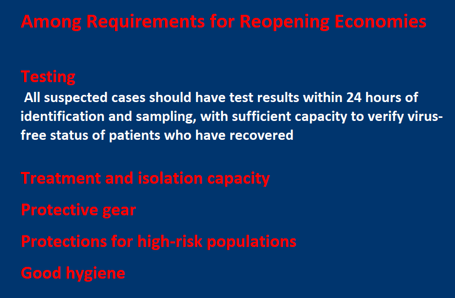 Among the requirements for reopening economies   Testing:  All suspected cases should have test results within 24 hours of identification and sampling, with sufficient capacity to verify virus-free status of patients who have recovered  Treatment and isolation capacity Protective gear  Protections for high-risk populations  Good hygiene