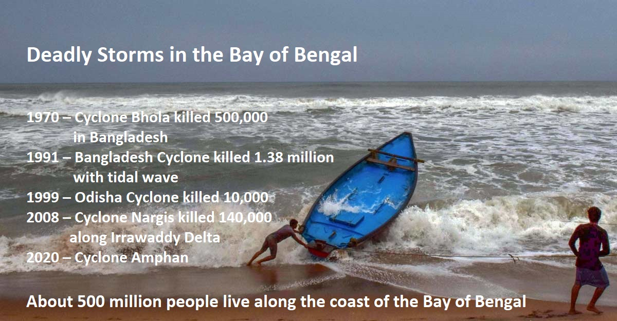 Photo of two men struggling with small fishing boat on coast of Bangladesh with text: Deadly Storms in the Bay of Bengal 1970 – Cyclone Bhola killed 500,000 in Bangladesh 1991 – Bangladesh Cyclone killed 1.38 million with tidal wave  1999 – Odisha Cyclone killed 10,000  2008 – Cyclone Nargis killed 140,000 along Irrawaddy Delta 2020 – Cyclone Amphan  About 500 million people live along the coast of the Bay of Bengal