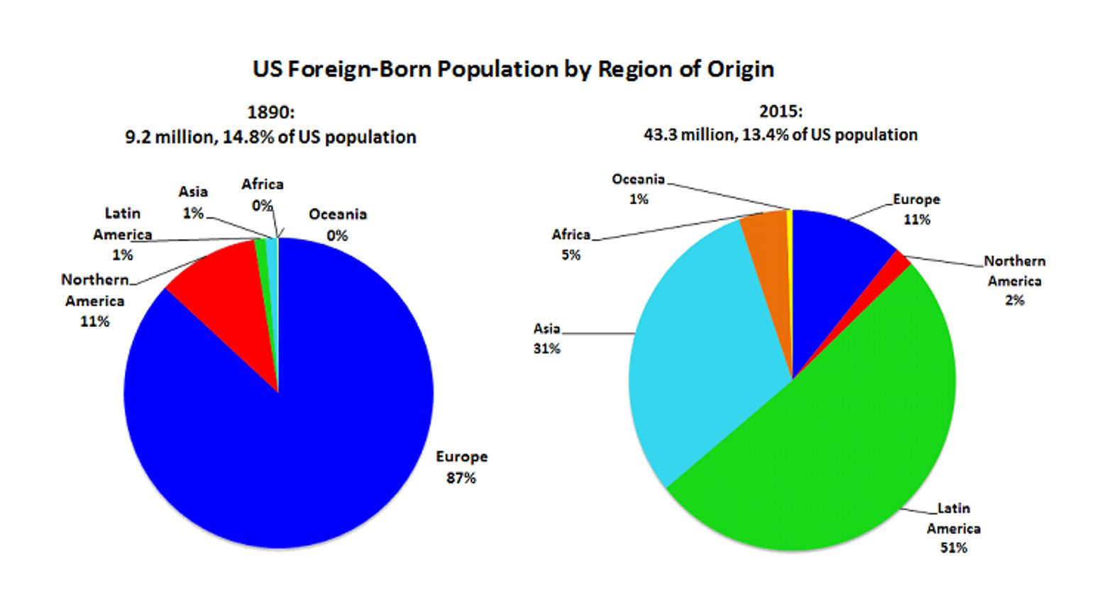 Immigration reform divides america again yaleglobal online immigration reform divides america again nvjuhfo Image collections