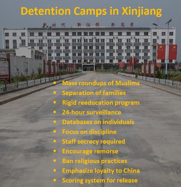China's Detention Camps in Xinjiang -	Mass roundups of Muslims -	Separation of families -	Rigid reeducation program  -	24-hour surveillance -	Databases on individuals -	Focus on discipline -	Staff secrecy required   -	Encourage remorse  -	Ban religious practices  -	Emphasize loyalty to China -	Scoring system for release