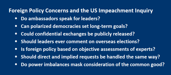 Foreign Policy Concerns and the US Impeachment Inquiry -	Do ambassadors speak for leaders?  -	Can polarized democracies set long-term goals? -	Could confidential exchanges be publicly released?  -	Should leaders ever comment on overseas elections?  -	Is foreign policy based on objective assessments of experts?  -	Should direct and implied requests be handled the same way?  -	Do power imbalances mask consideration of the common good?