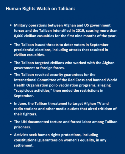 "-	Military operations between Afghan and US government forces and the Taliban intensified in 2019, causing more than 8,000 civilian casualties for the first nine months of the year.  -	The Taliban issued threats to deter voters in September presidential elections, including attacks that resulted in civilian casualties.  -	The Taliban targeted civilians who worked with the Afghan government or foreign forces.  -	The Taliban revoked security guarantees for the International Committee of the Red Cross and banned World Health Organization polio vaccination programs, alleging ""suspicious activities,"" then ended the restrictions in September. -	In June, the Taliban threatened to target Afghan TV and radio stations and other media outlets that aired criticism of their fighters. -	The UN documented torture and forced labor among Taliban prisoners. -	Activists seek human rights protections, including constitutional guarantees on women's equality, in any settlement."
