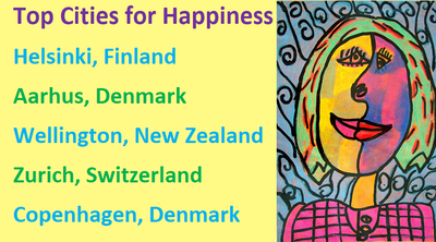 Top Cities for Happiness Helsinki, Finland Aarhus, Denmark Wellington, New Zealand Zurich, Switzerland Copenhagen, Denmark  and image of Picasso smiling woman